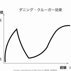 みなみ's user icon