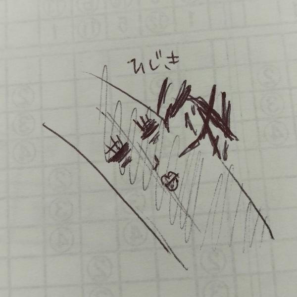 ひじきのユーザーアイコン