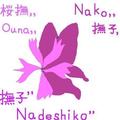 Nako,,