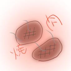 焼肉のユーザーアイコン