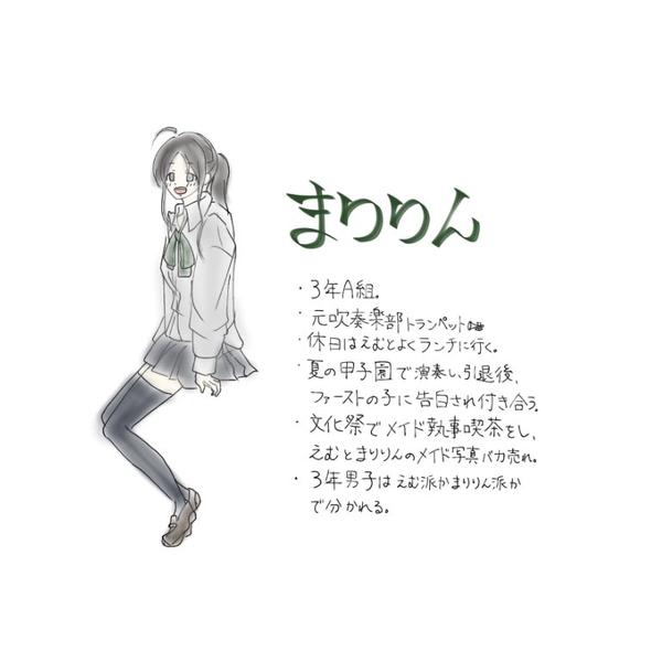 Mari.rinのユーザーアイコン