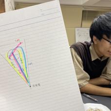 キヌタのユーザーアイコン